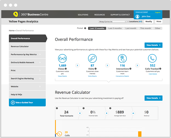 Yellow Pages Analytics Reporting for Print, Mobile and SEO